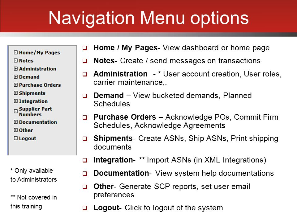 Navigation Menu options