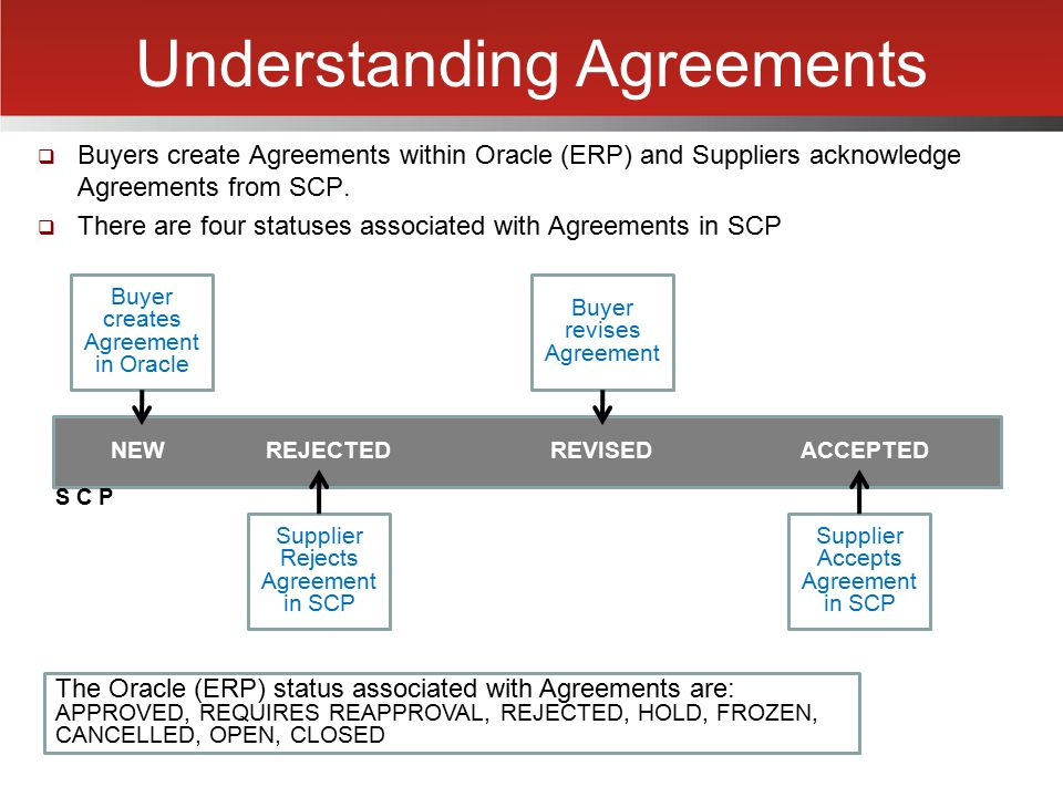 Understanding Agreements