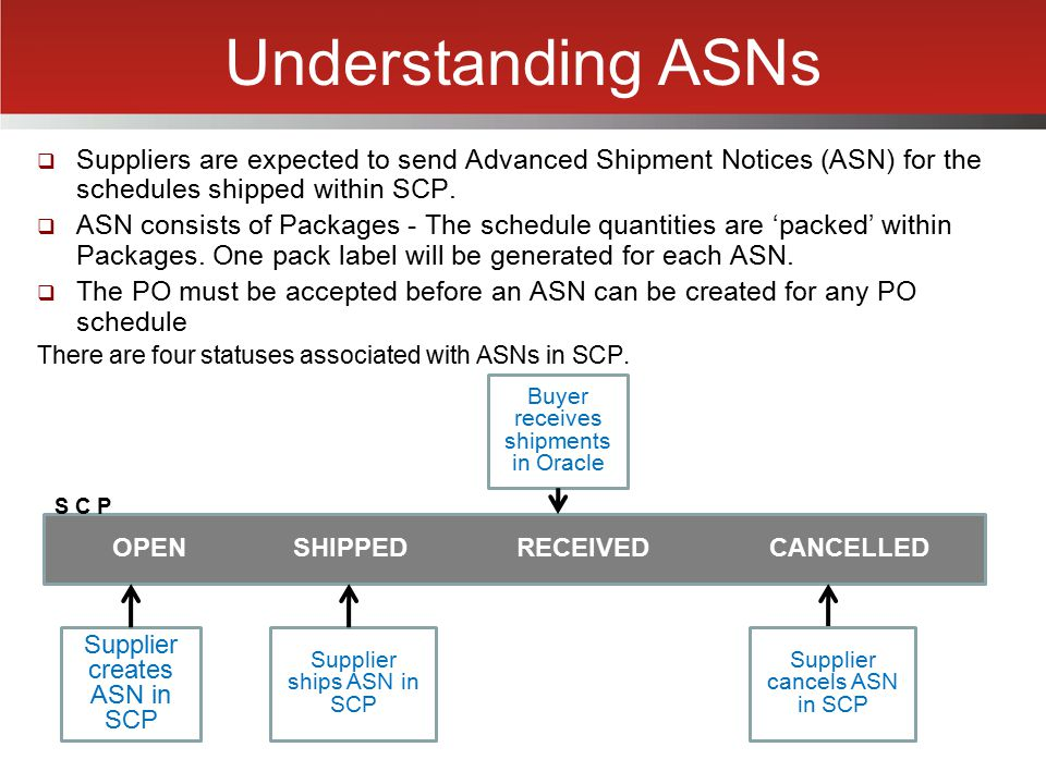 Understanding ASNs Suppliers are expected to send Advanced Shipment Notices (ASN) for the schedules shipped within SCP.