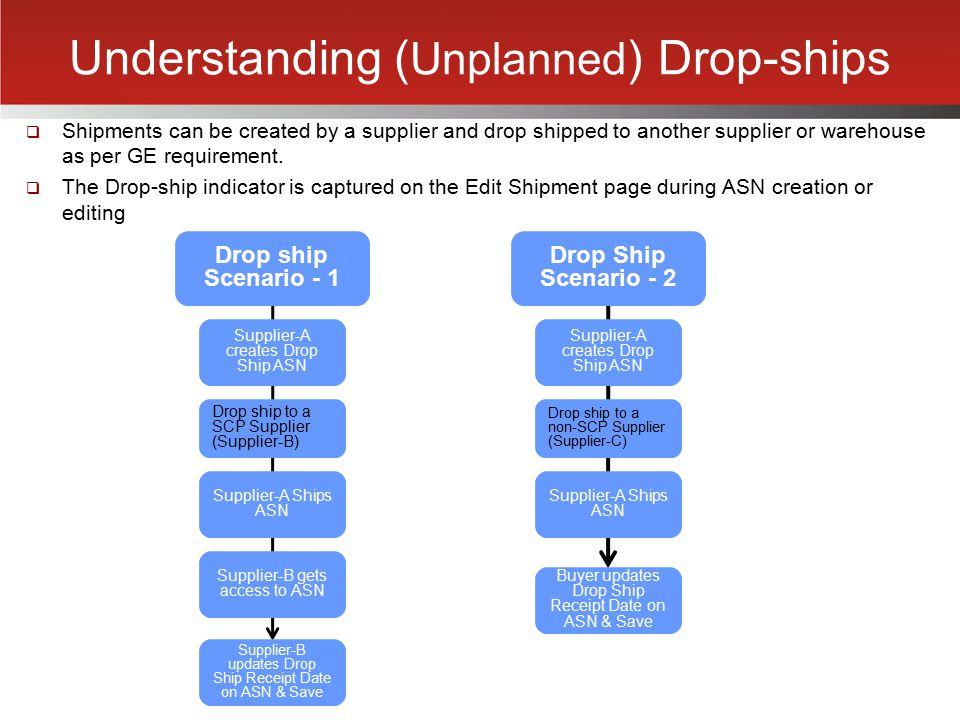 Understanding (Unplanned) Drop-ships
