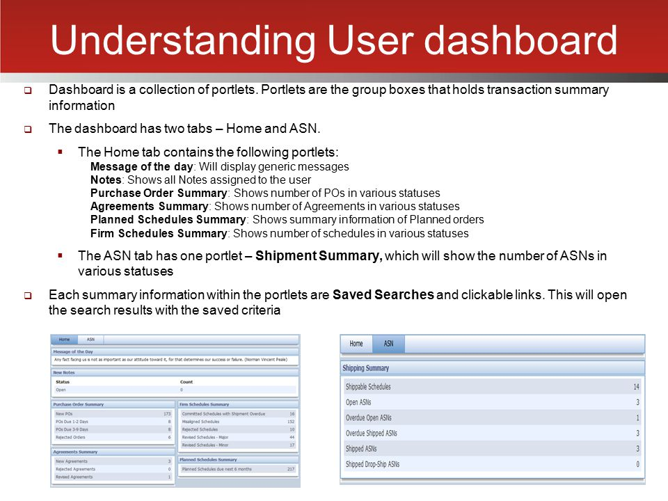 Understanding User dashboard