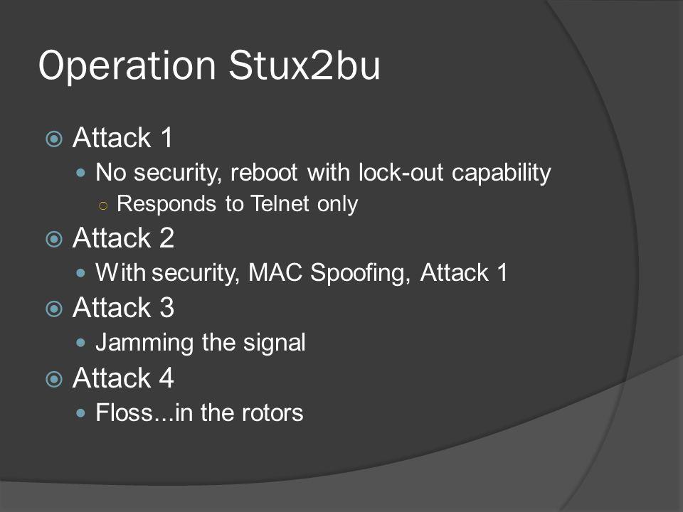 Operation Stux2bu Attack 1 Attack 2 Attack 3 Attack 4