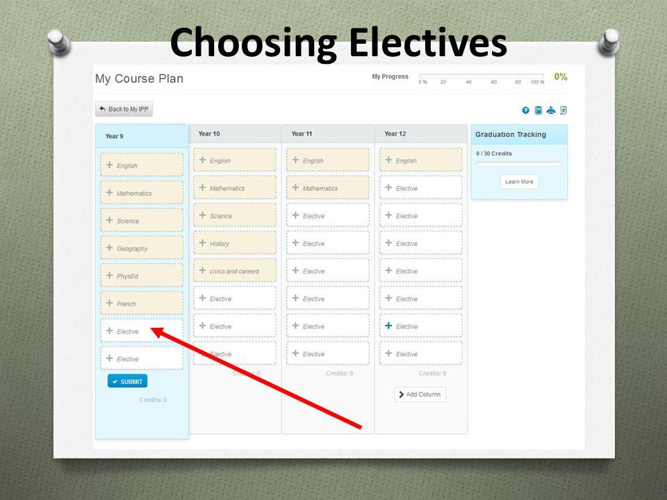 Choosing Electives