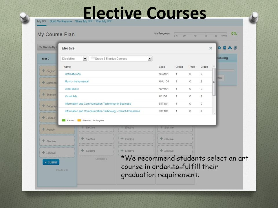 Elective Courses *We recommend students select an art course in order to fulfill their graduation requirement.