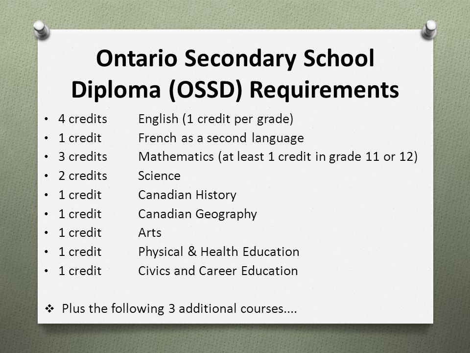 Ontario Secondary School Diploma (OSSD) Requirements