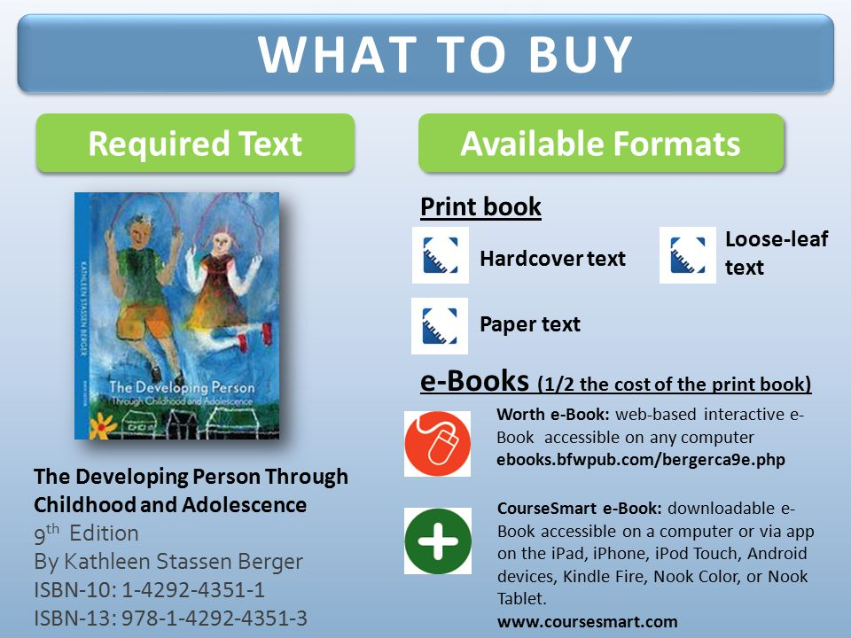 WHAT TO BUY Required Text Available Formats