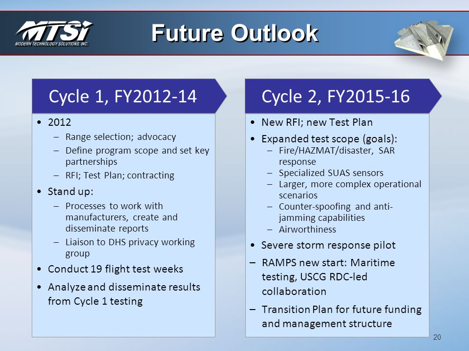 Future Outlook Cycle 1, FY2012-14 Cycle 2, FY2015-16 2012 Stand up: