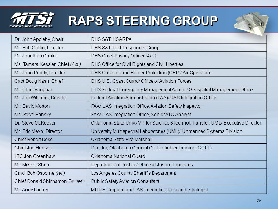 RAPS STEERING GROUP Dr. John Appleby, Chair DHS S&T HSARPA