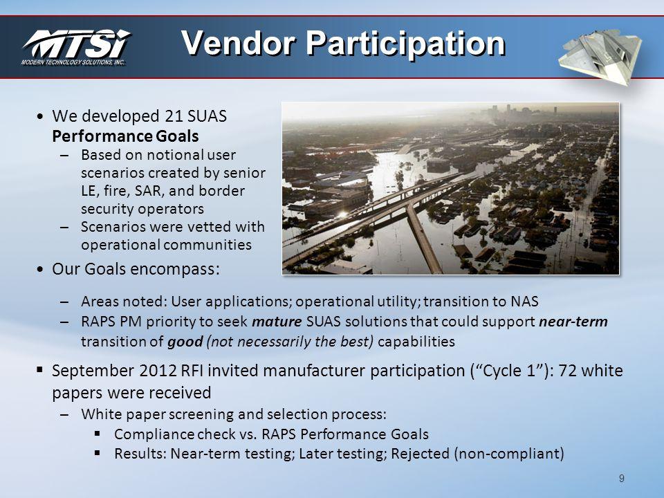Vendor Participation We developed 21 SUAS Performance Goals