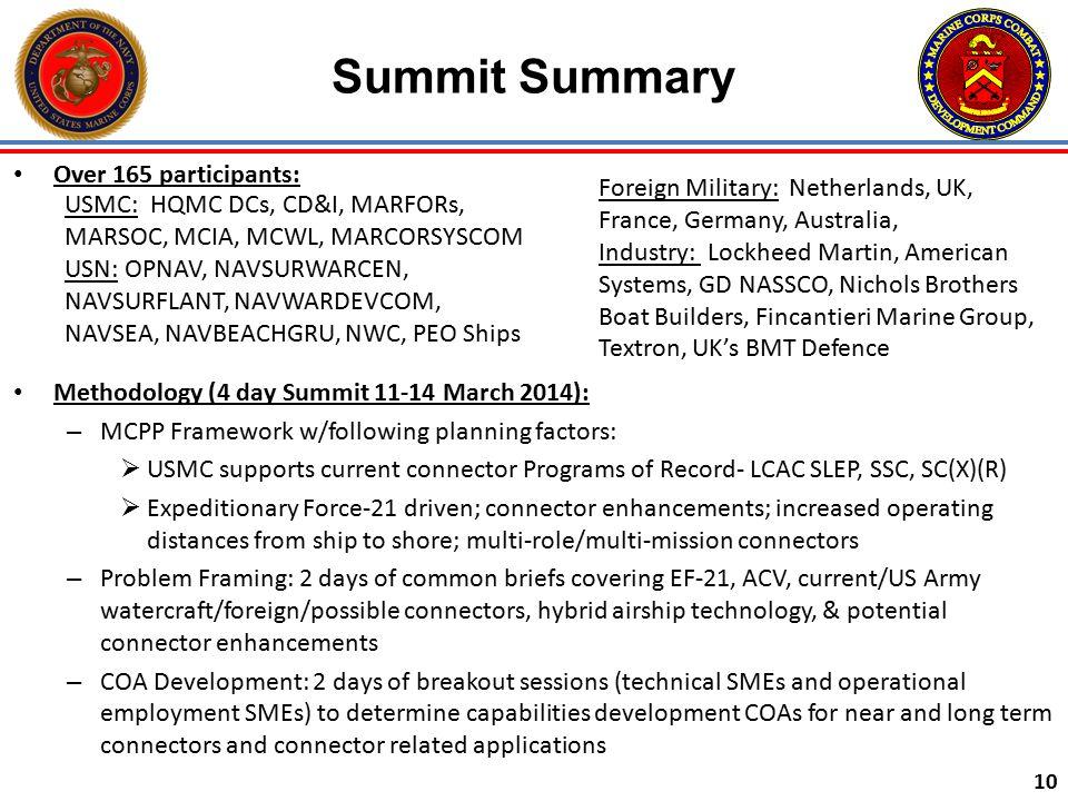 Summit Summary Over 165 participants: