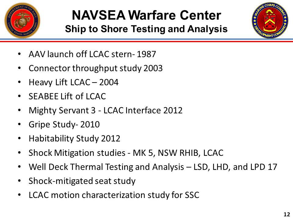 NAVSEA Warfare Center Ship to Shore Testing and Analysis
