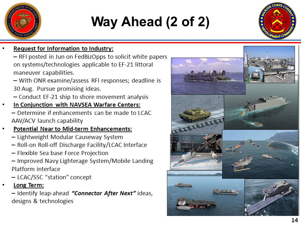 Way Ahead (2 of 2) Request for Information to Industry: