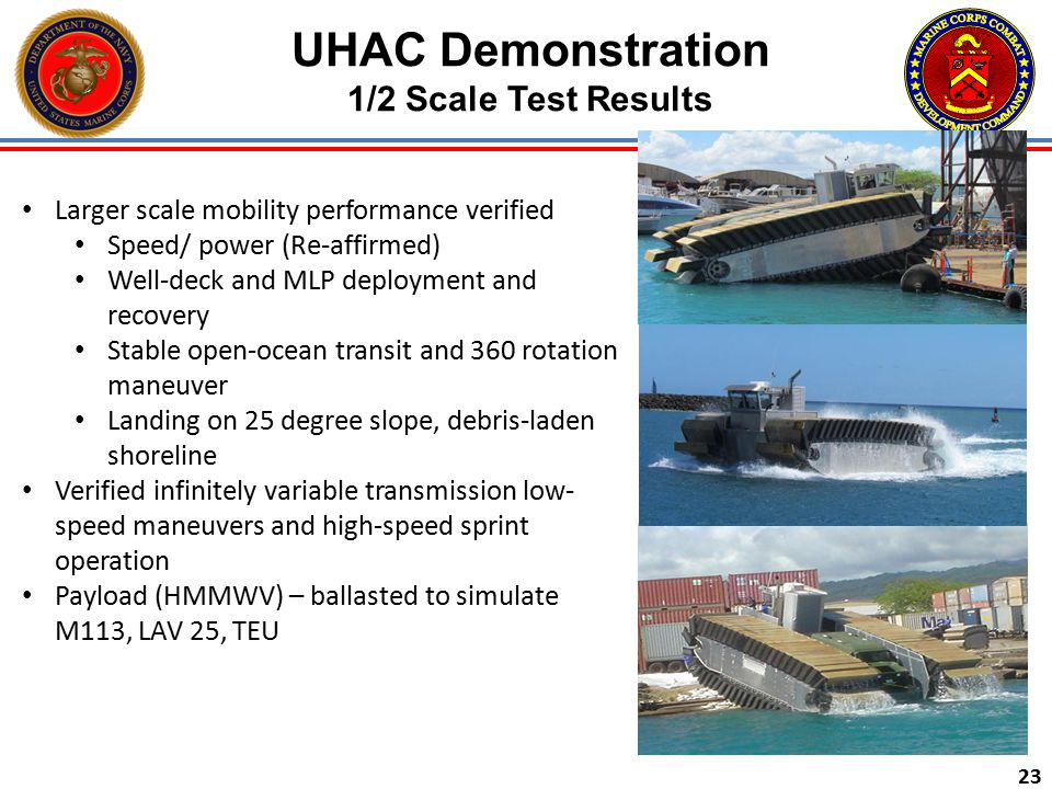 UHAC Demonstration 1/2 Scale Test Results