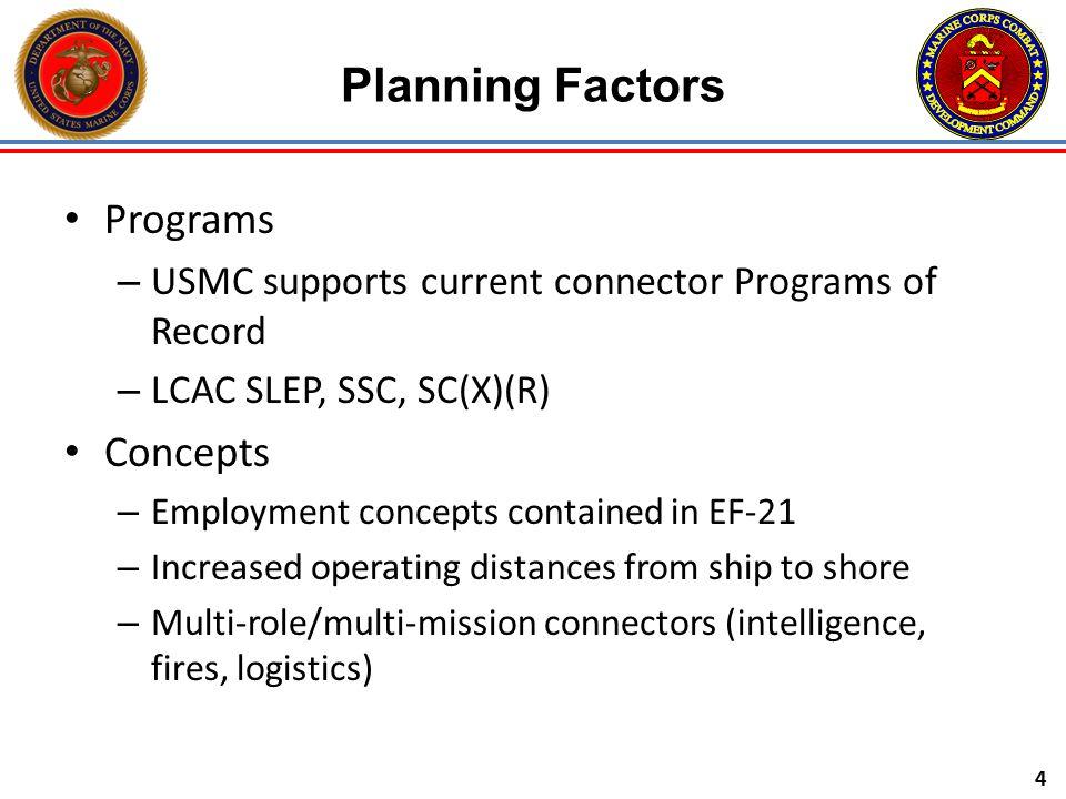 Planning Factors Programs Concepts