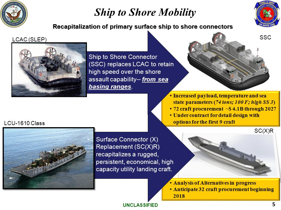 Recapitalization of primary surface ship to shore connectors
