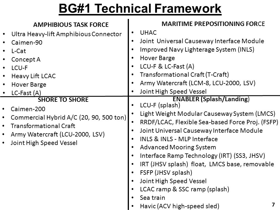 BG#1 Technical Framework