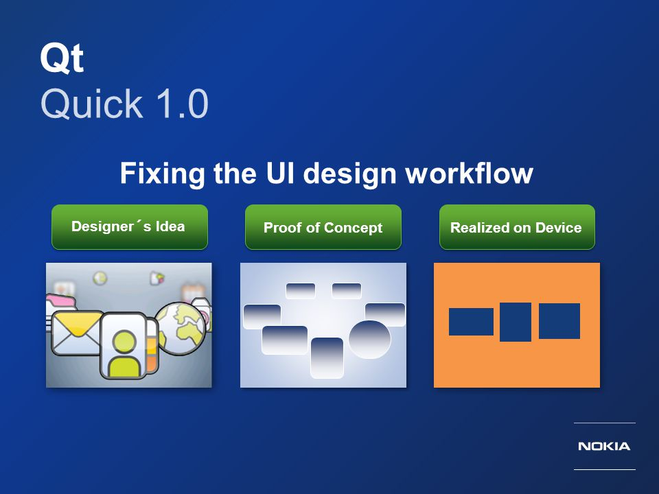 Fixing the UI design workflow