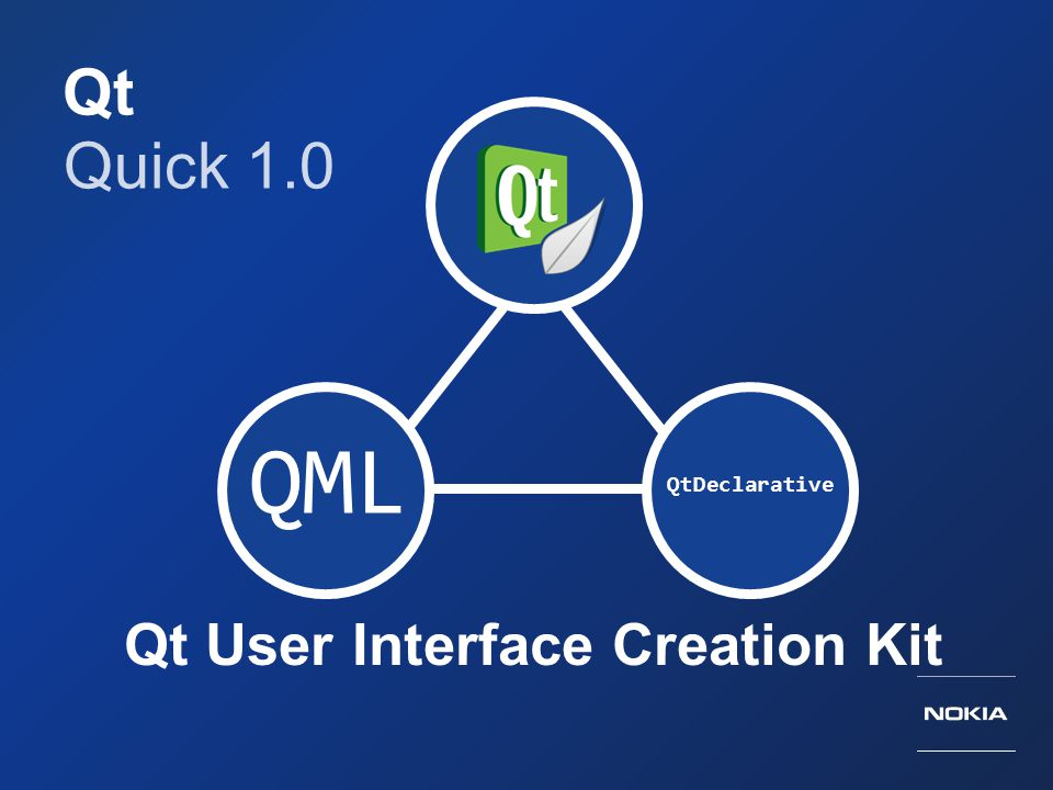 Qt User Interface Creation Kit