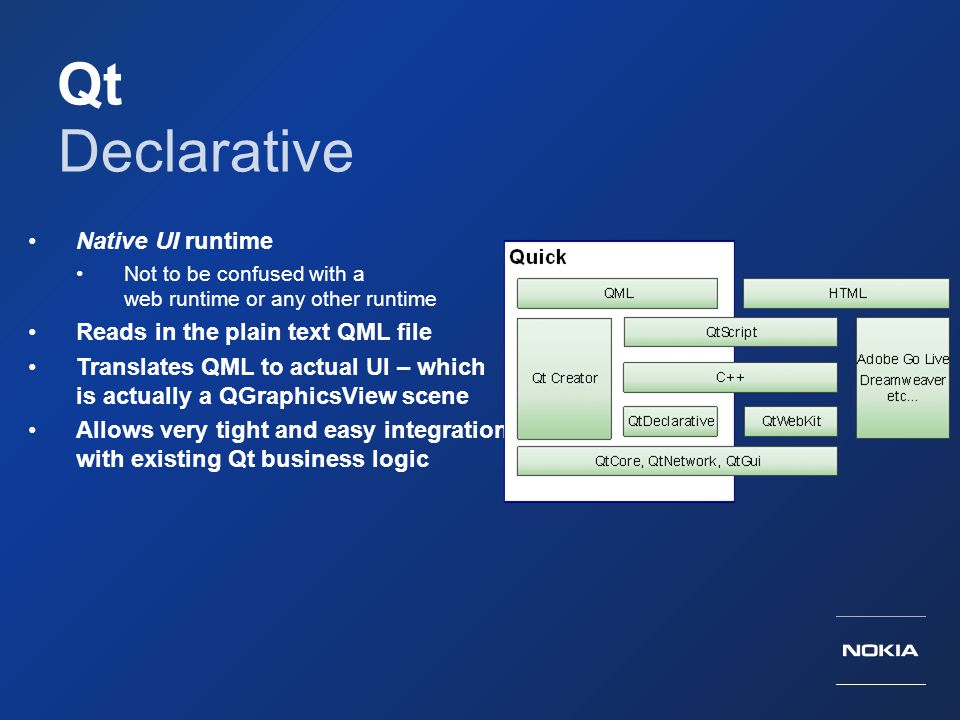 Qt Declarative Native UI runtime Reads in the plain text QML file