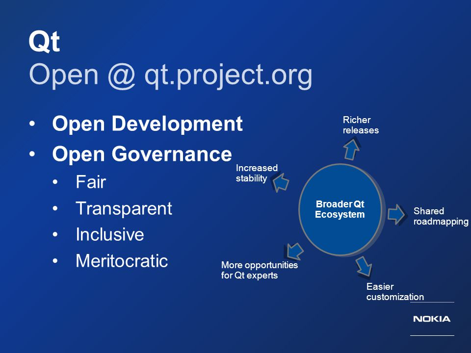 Qt Open @ qt.project.org Open Development Open Governance Fair