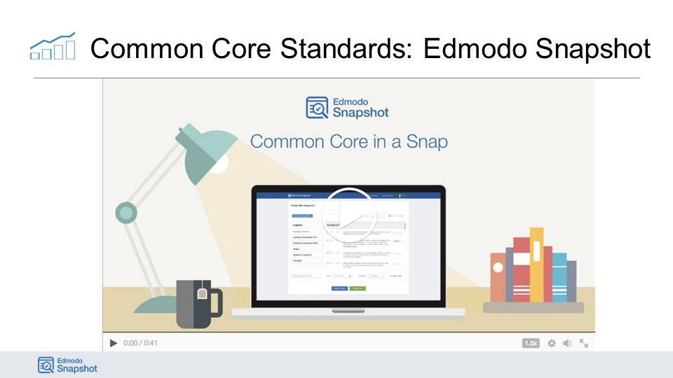 Common Core Standards: Edmodo Snapshot