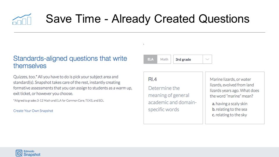 Save Time - Already Created Questions