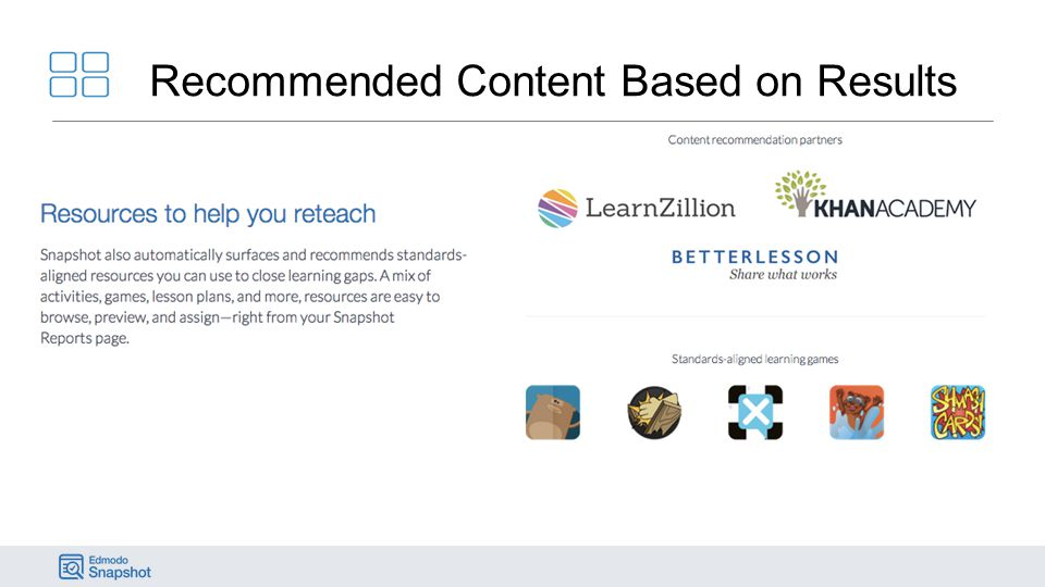 Recommended Content Based on Results