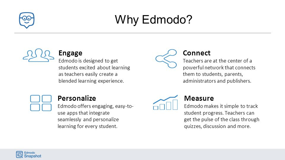 Why Edmodo Engage Connect Personalize Measure
