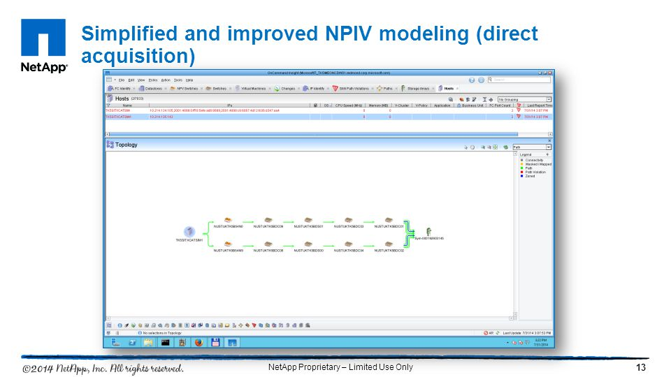 Simplified and improved NPIV modeling (direct acquisition)