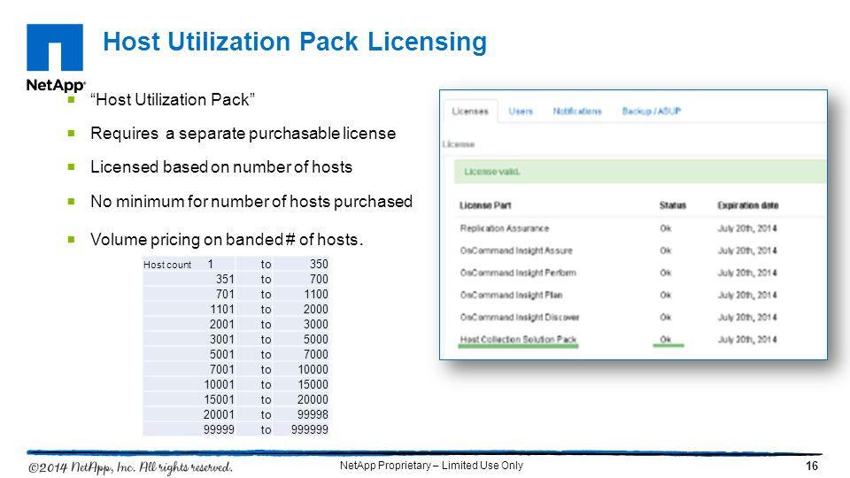 Host Utilization Pack Licensing