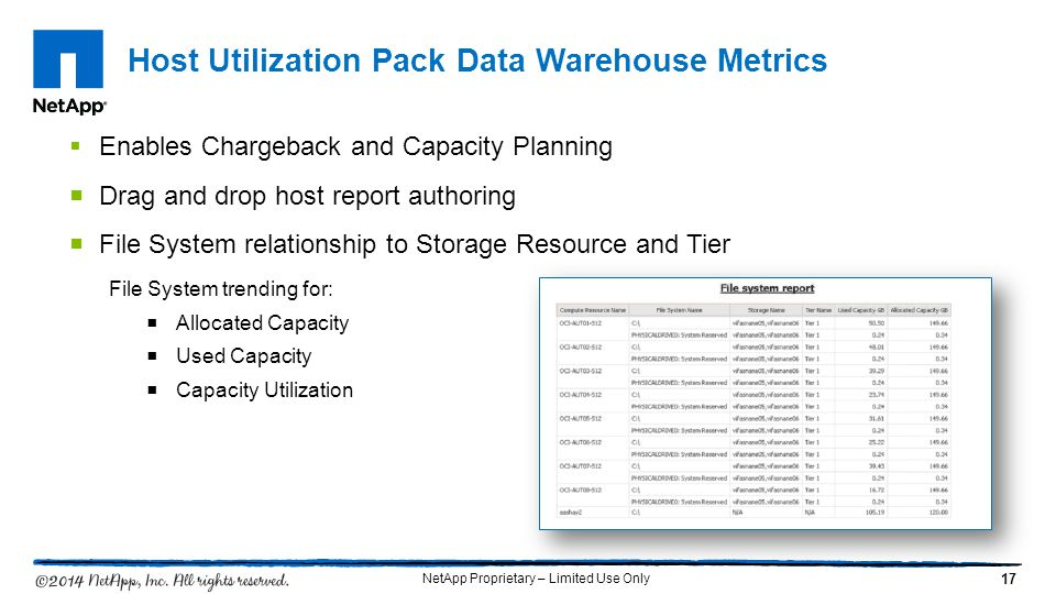 Host Utilization Pack Data Warehouse Metrics