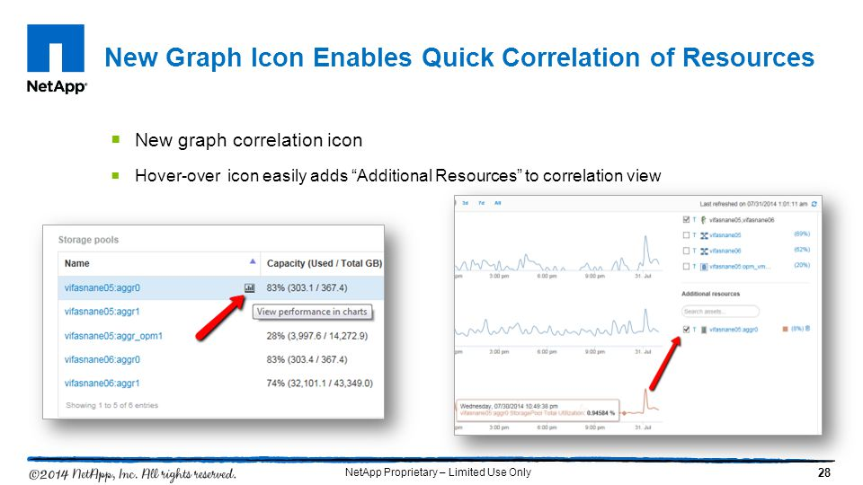 New Graph Icon Enables Quick Correlation of Resources