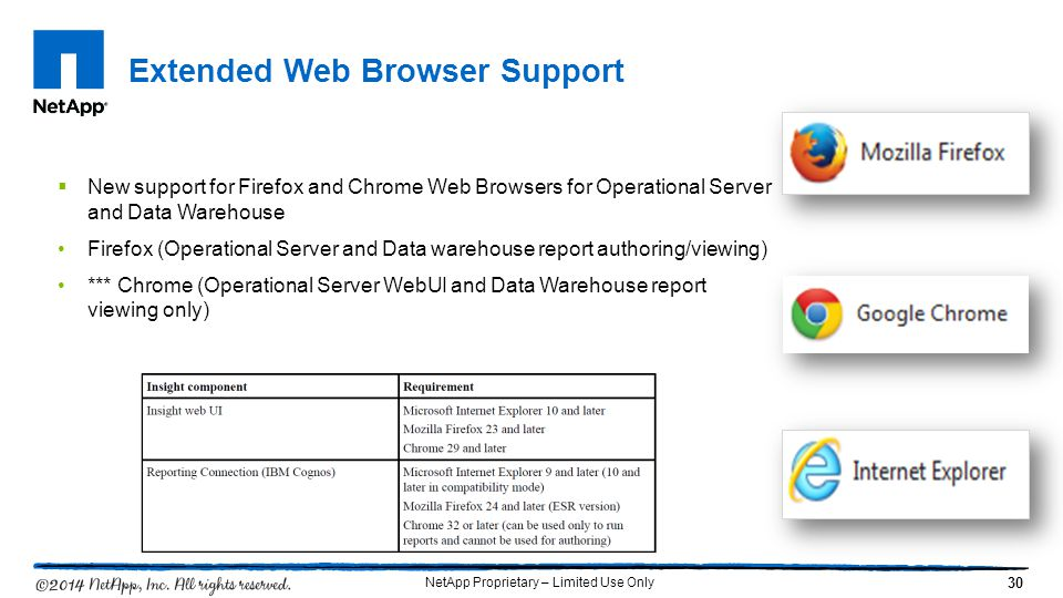 Extended Web Browser Support