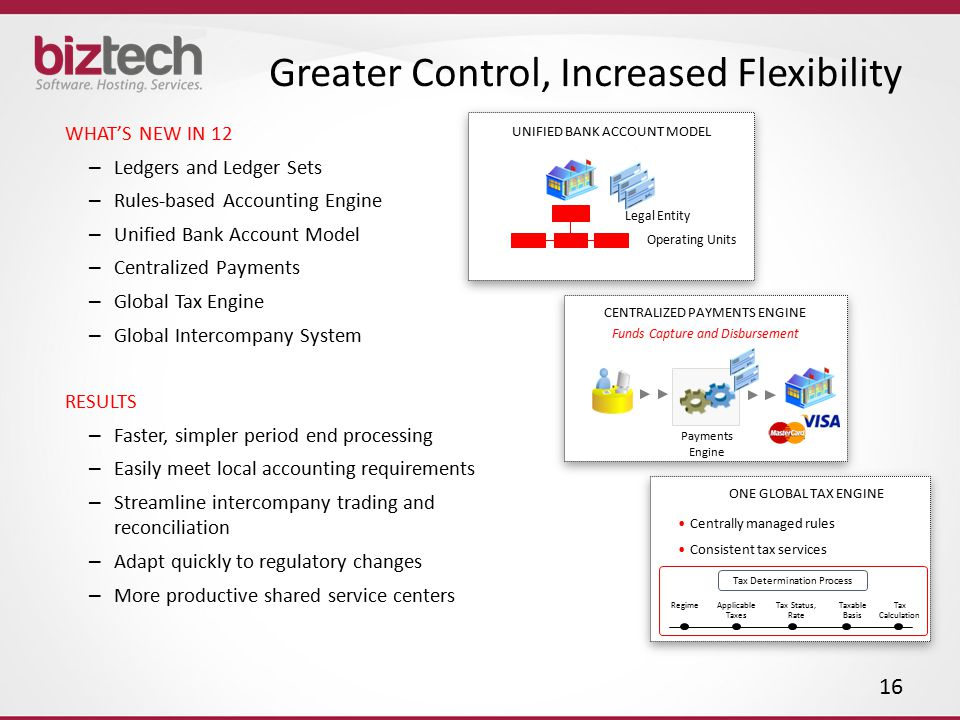 Greater Control, Increased Flexibility