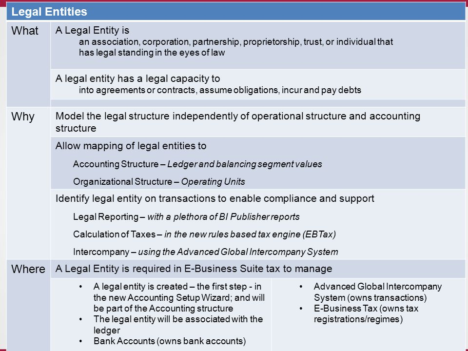 Legal Entities What Why Where A Legal Entity is