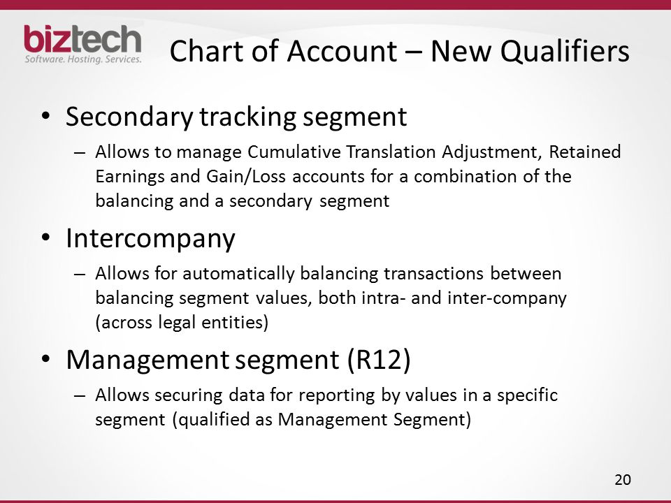 Chart of Account – New Qualifiers