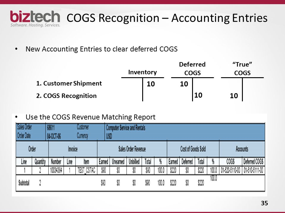 COGS Recognition – Accounting Entries