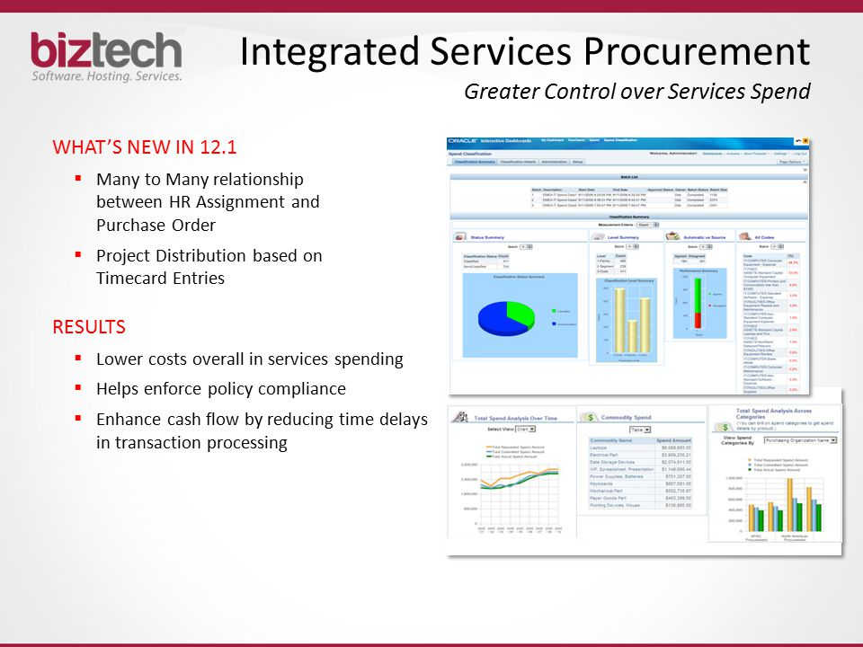 Integrated Services Procurement Greater Control over Services Spend