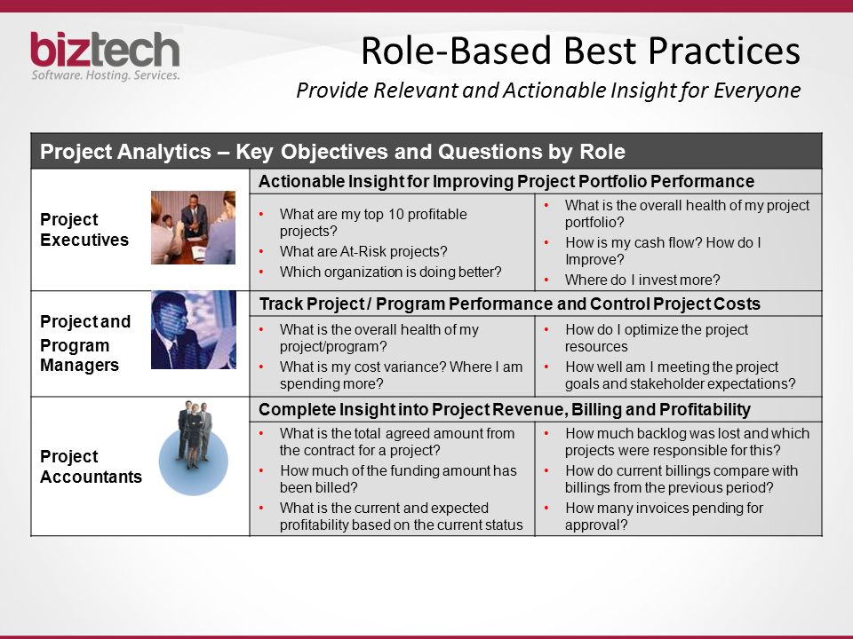 Role-Based Best Practices Provide Relevant and Actionable Insight for Everyone