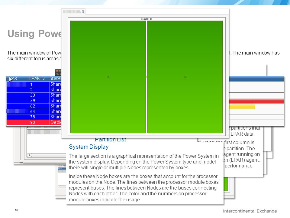 Using PowerVP: GUI Overview