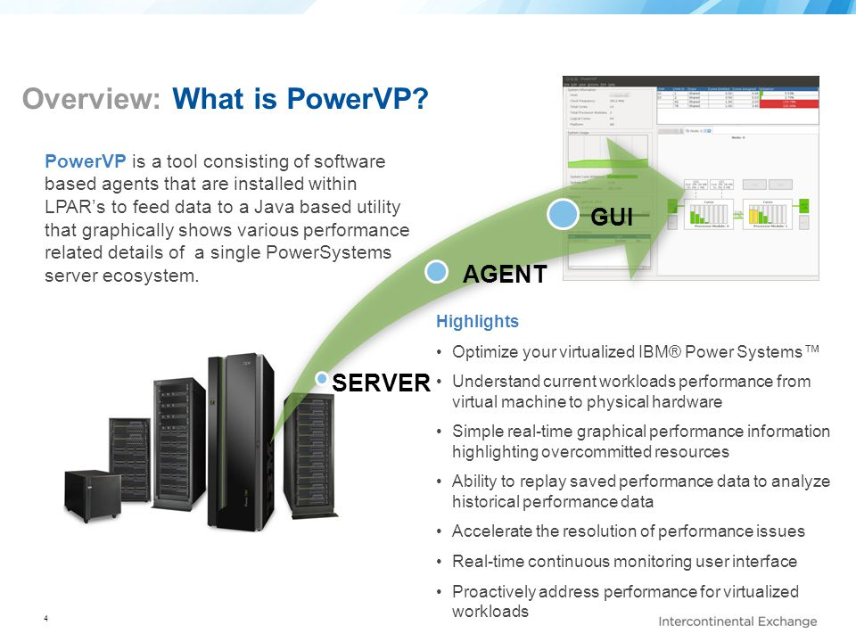 Overview: What is PowerVP