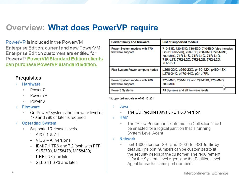 Overview: What does PowerVP require