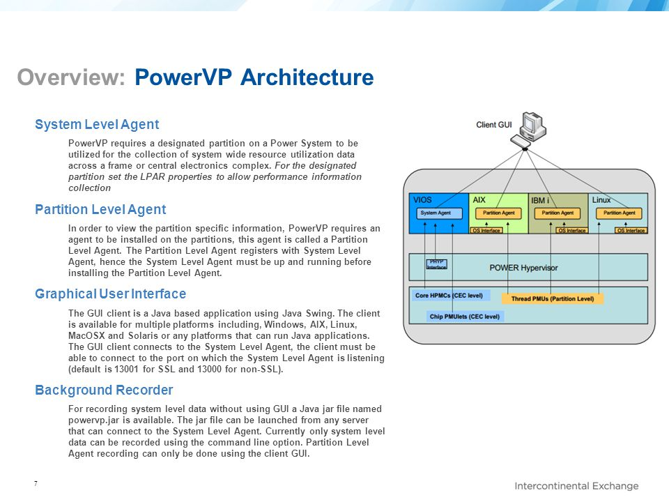 Overview: PowerVP Architecture