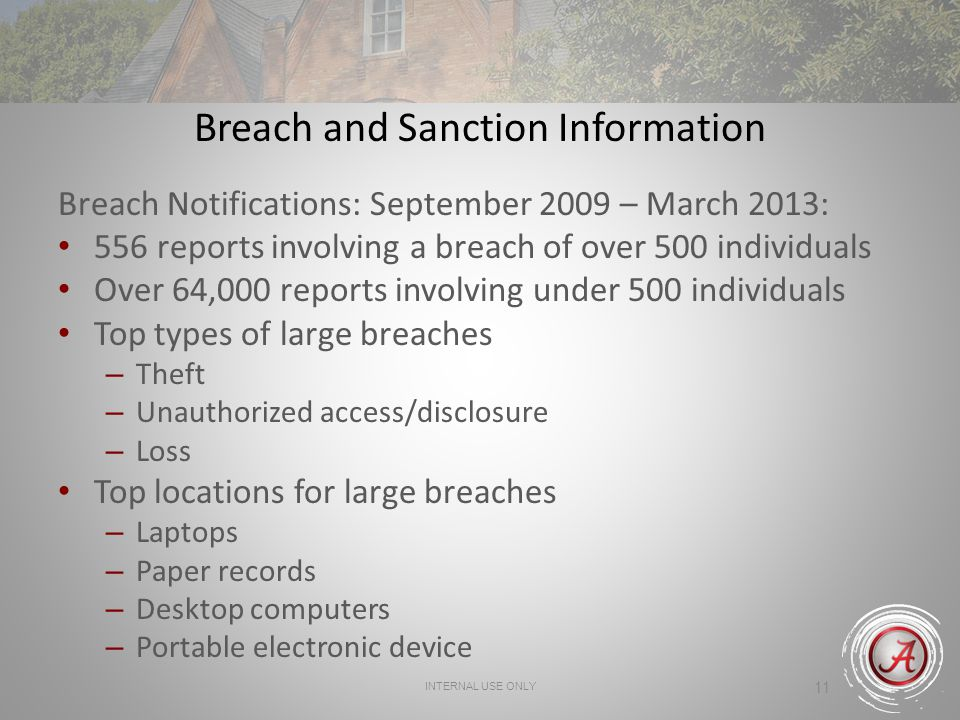 Breach and Sanction Information