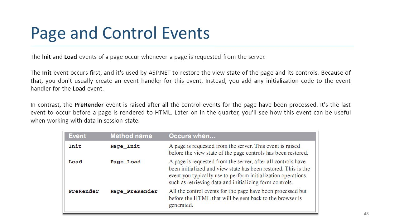 Page and Control Events