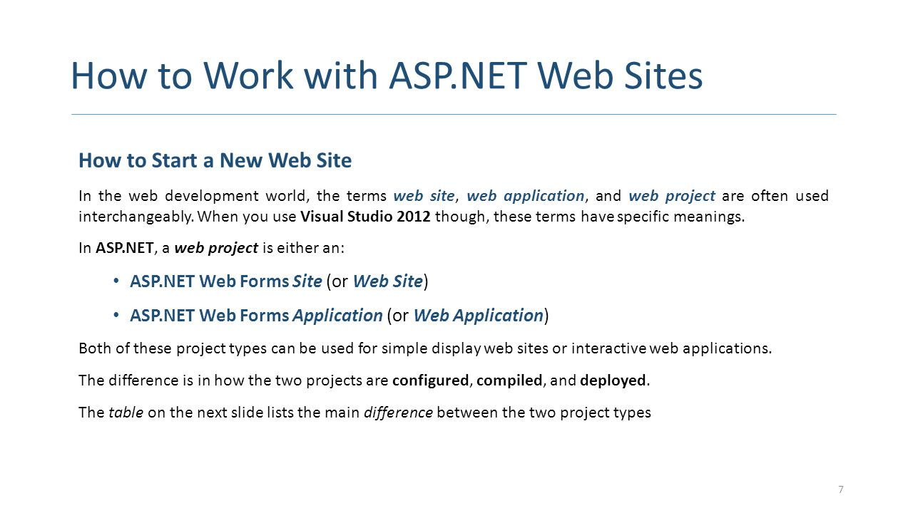 How to Work with ASP.NET Web Sites