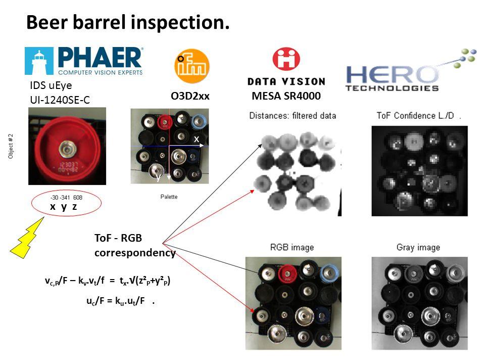 Beer barrel inspection.