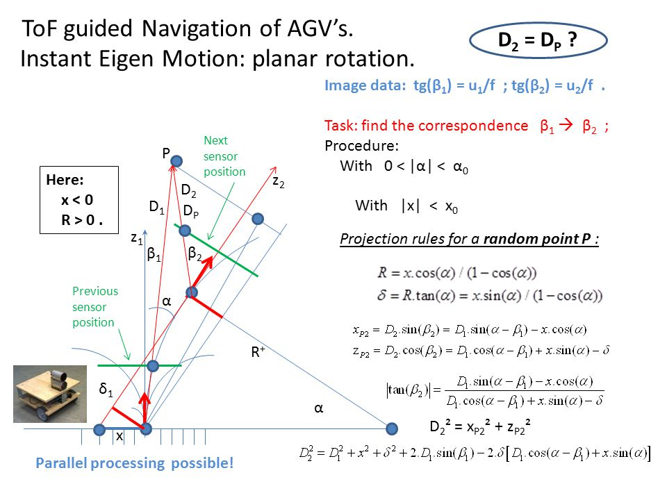 ToF guided Navigation of AGV's. Instant Eigen Motion: planar rotation.