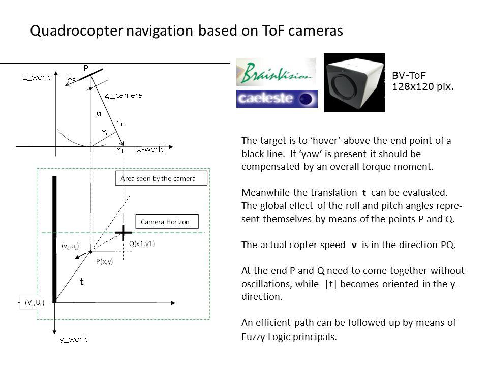 Quadrocopter navigation based on ToF cameras
