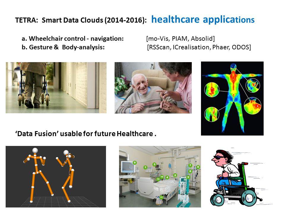 'Data Fusion' usable for future Healthcare .
